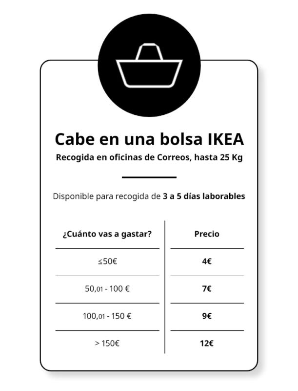 Ikea ya está en Ourense