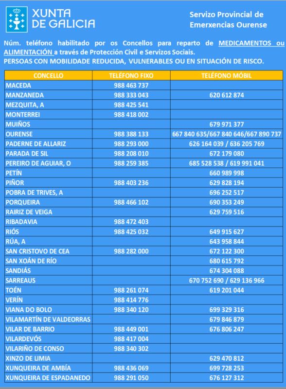 Listado de ayuntamientos colaboradores