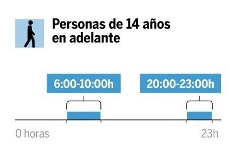 Franjas horarias para mayores de 14 años