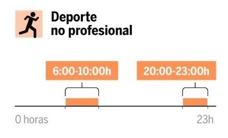 Franjas horarias para deporte no profesional