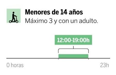 Franjas horarias para menores de 14 años