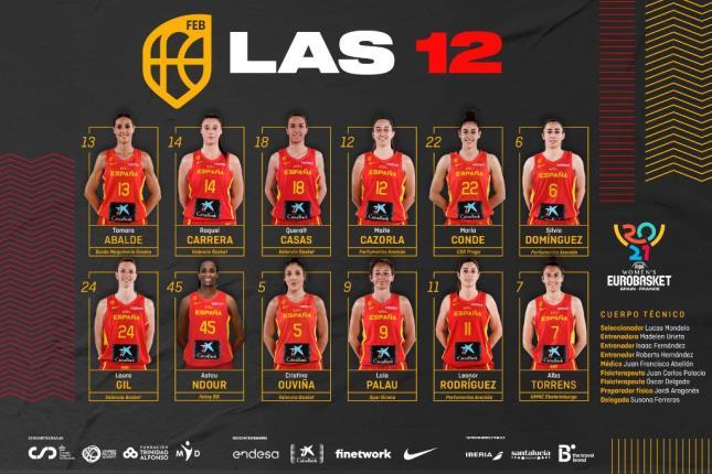 Raquel Carrera jugará el Eurobasket de Valencia
